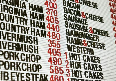 Complicated menus can negatively affect your brand with customers.